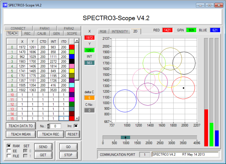 Ecran Spectro3-Scope
